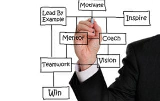 Power of Mentorship on Road to Success
