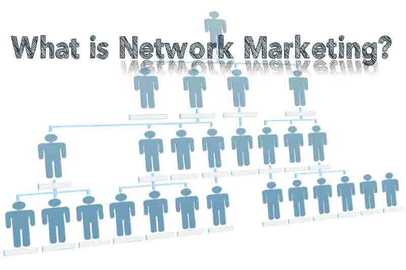 What is Network Marketing? #1 Personal Freedom Creator